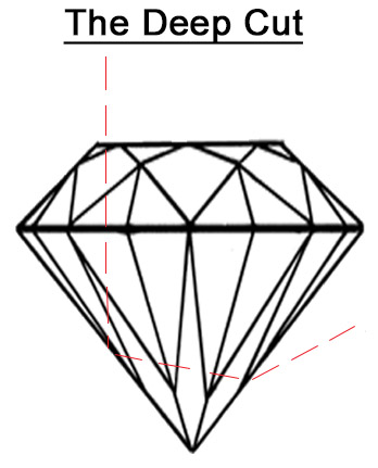deep cut diamond